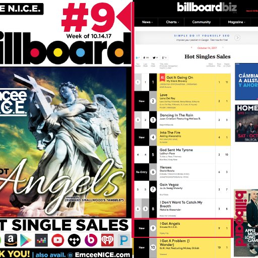 """I Got Angels"" lands on the Billboard Charts"